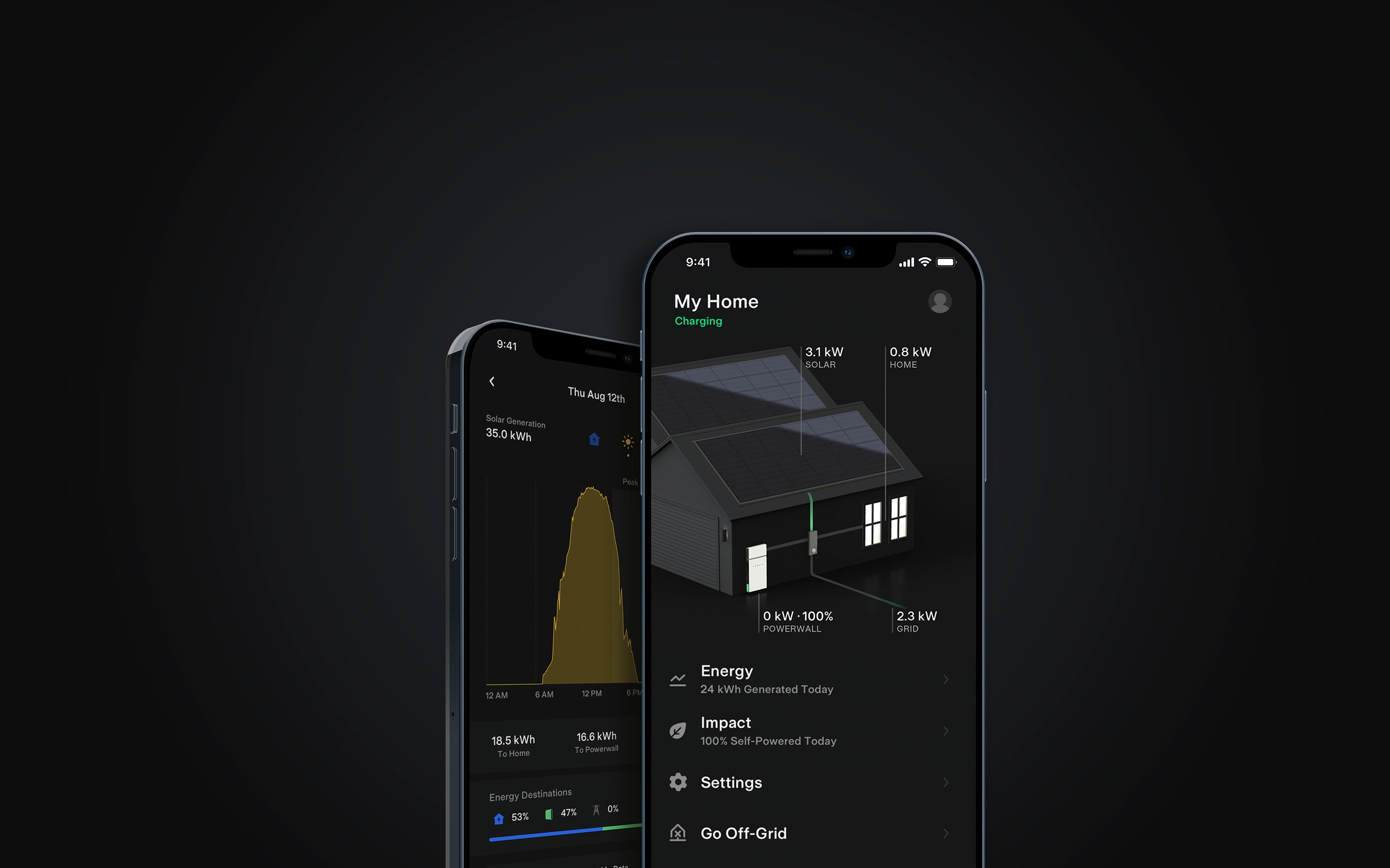 Tesla Mobile App to Monitor Your Solar Panels System