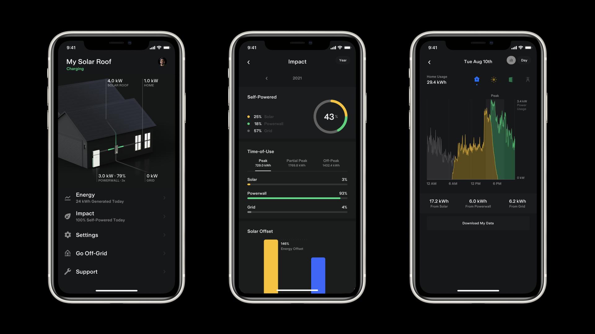 Tesla Mobile App Overview