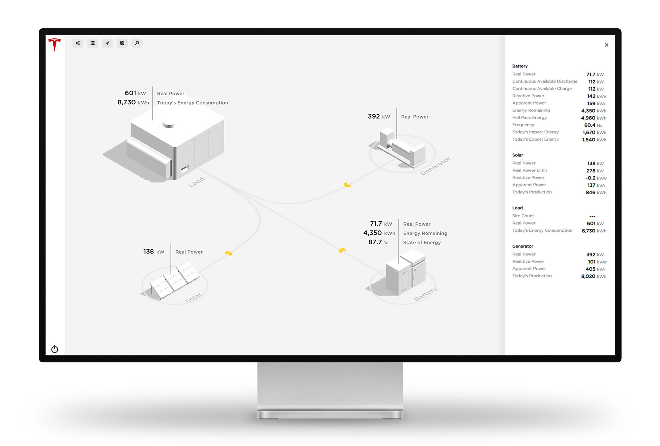 Interface utilisateur à l'écran de Microgrid Controller