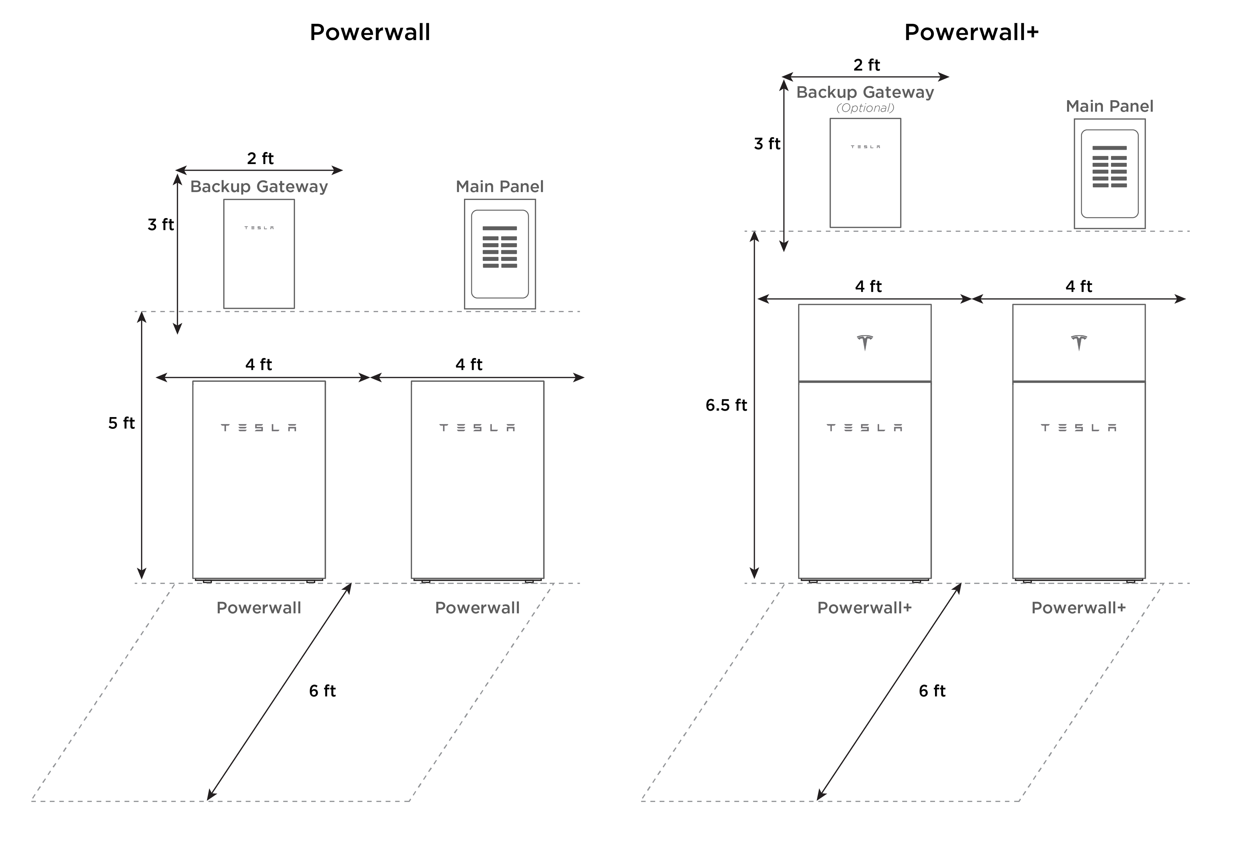 Powerwall pre-installation clearance diagrams